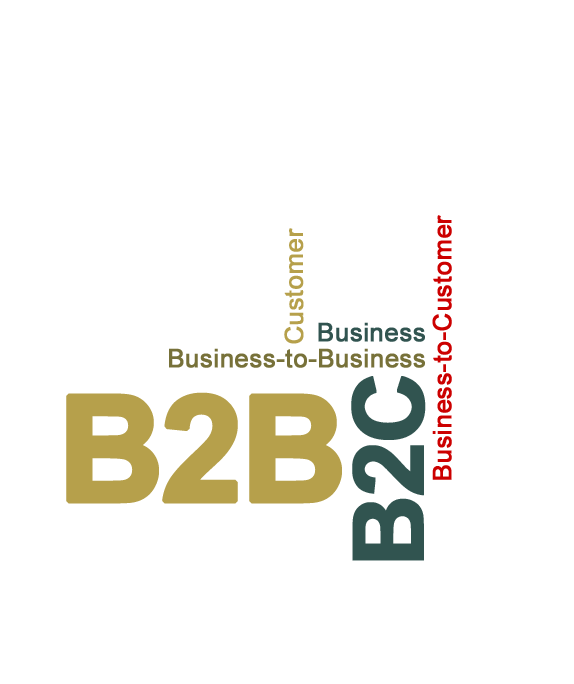 Wizie B2B and B2C Booking Engine